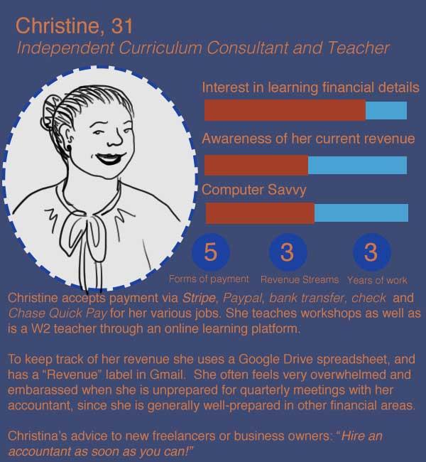 Persona---Christine