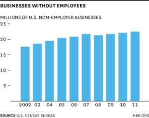 businesseswoemployees5b15d