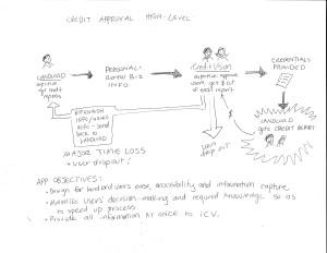 highlevel diagram