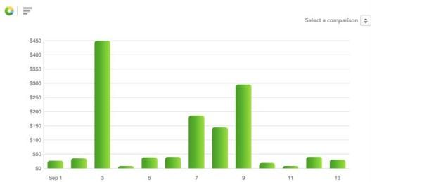 mint-bar-graph