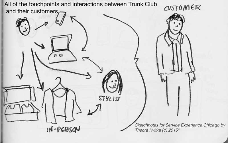 trunk-club7-web