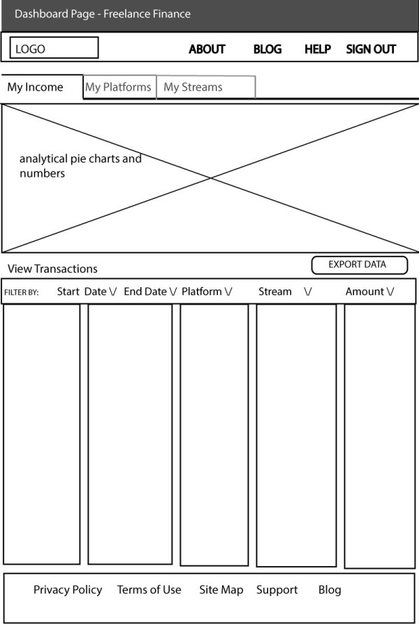 freelance-finance-wireframes