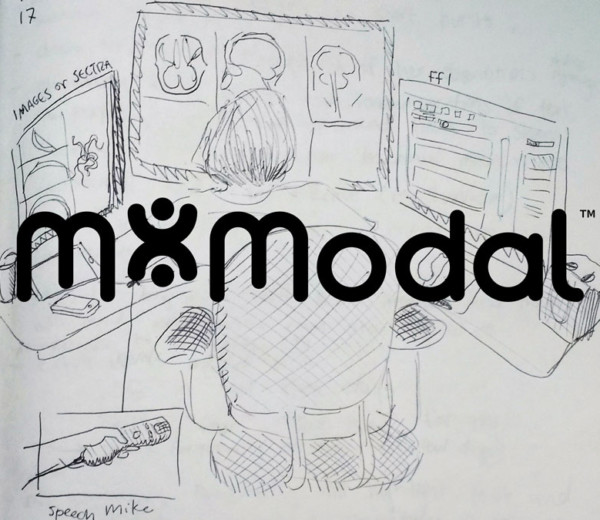 M*Modal UX Research and Design
