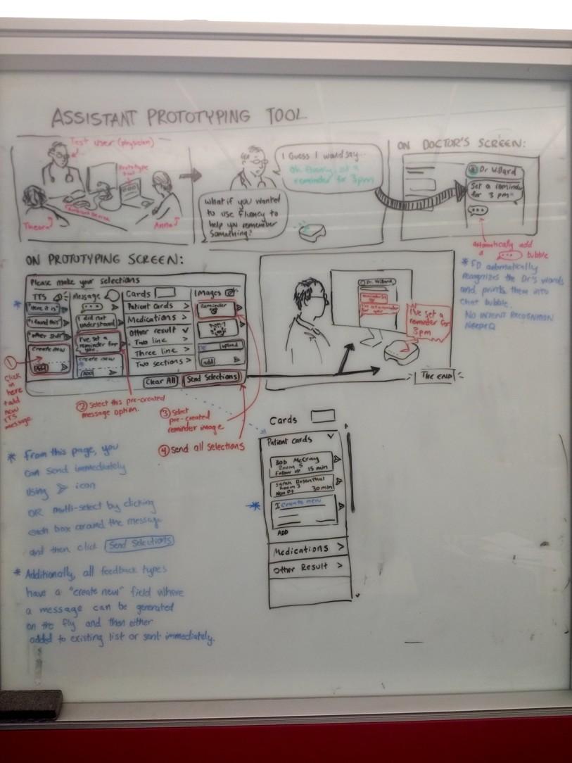 whiteboard storyboard drawing